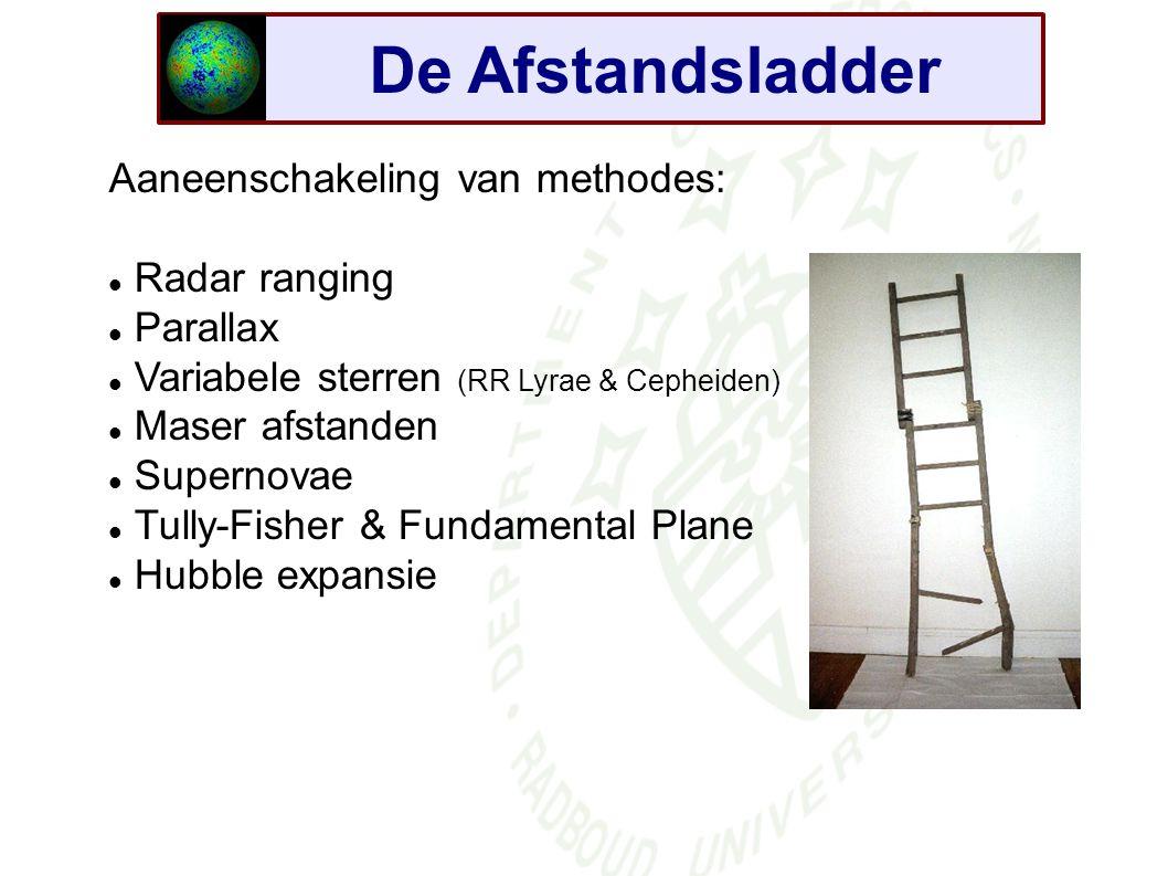 De Afstandsladder Aaneenschakeling van methodes: Radar ranging Parallax Variabele sterren (RR Lyrae & Cepheiden) Maser afstanden Supernovae Tully-Fisher & Fundamental Plane Hubble expansie