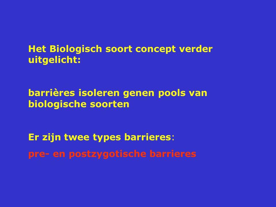 Het Biologisch soort concept verder uitgelicht: barrières isoleren genen pools van biologische soorten Er zijn twee types barrieres: pre- en postzygotische barrieres