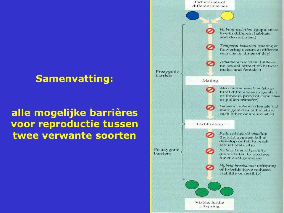 Samenvatting: alle mogelijke barrières voor reproductie tussen twee verwante soorten