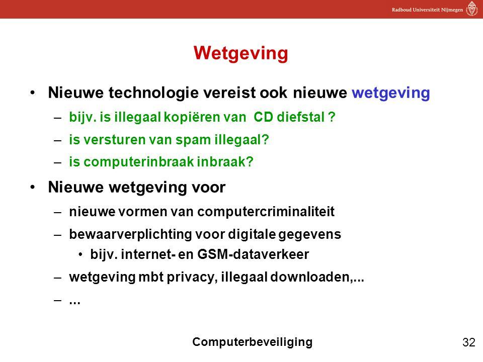 32 Computerbeveiliging Wetgeving Nieuwe technologie vereist ook nieuwe wetgeving –bijv. is illegaal kopiëren van CD diefstal ? –is versturen van spam