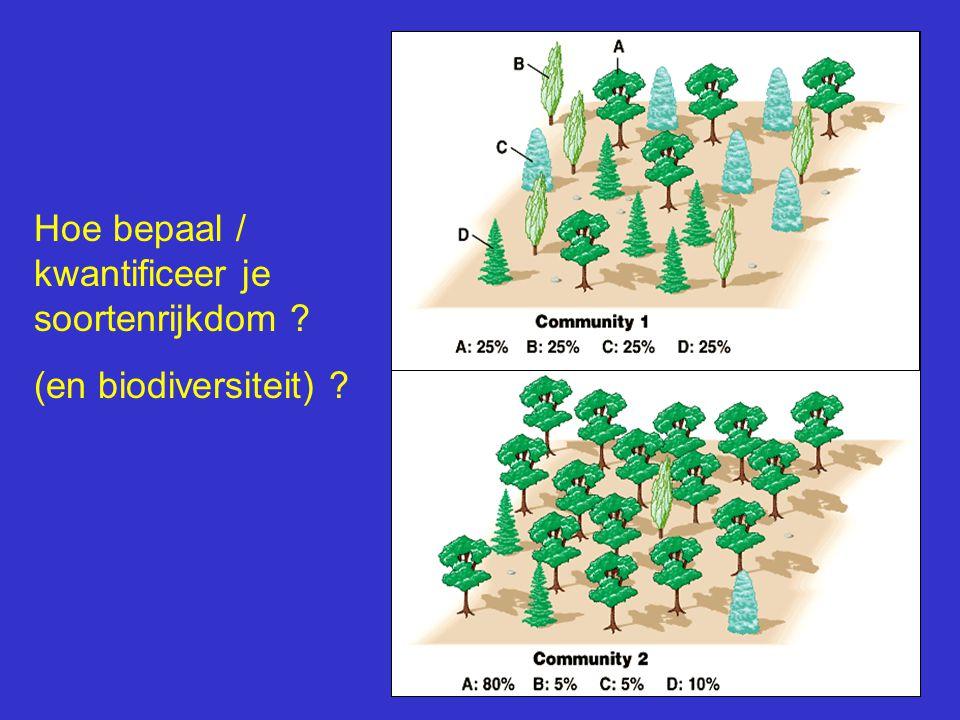 Hoe bepaal / kwantificeer je soortenrijkdom ? (en biodiversiteit) ?