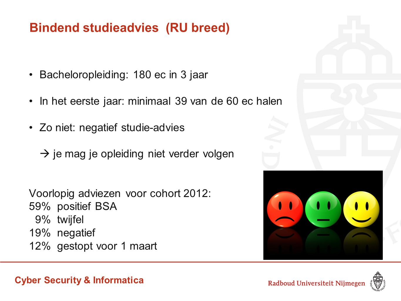 Cyber Security & Informatica Bindend studieadvies (RU breed) Bacheloropleiding: 180 ec in 3 jaar In het eerste jaar: minimaal 39 van de 60 ec halen Zo