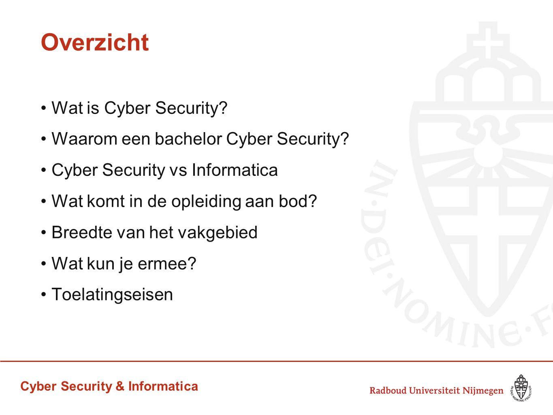 Cyber Security & Informatica Overzicht Wat is Cyber Security? Waarom een bachelor Cyber Security? Cyber Security vs Informatica Wat komt in de opleidi