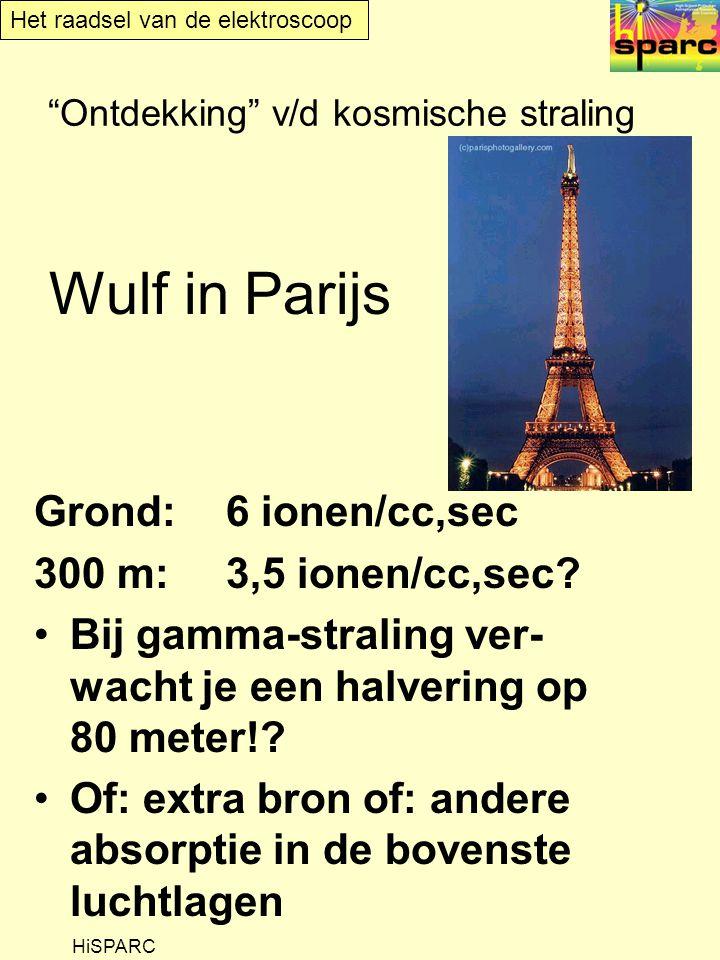 Het raadsel van de elektroscoop HiSPARC Wulf in Parijs Grond: 6 ionen/cc,sec 300 m: 3,5 ionen/cc,sec? Bij gamma-straling ver- wacht je een halvering o