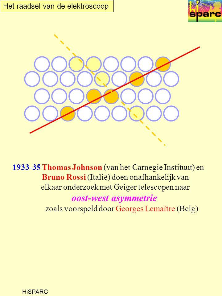 Het raadsel van de elektroscoop HiSPARC 1933-35 Thomas Johnson (van het Carnegie Instituut) en Bruno Rossi (Italië) doen onafhankelijk van elkaar onderzoek met Geiger telescopen naar oost-west asymmetrie zoals voorspeld door Georges Lemaître (Belg)