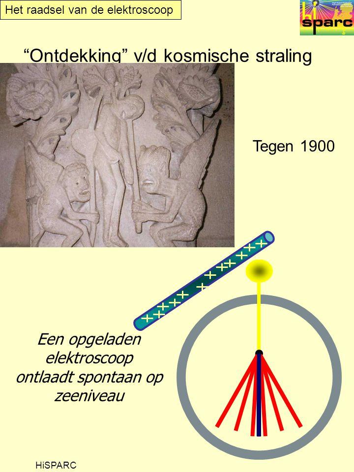 Het raadsel van de elektroscoop HiSPARC Ontdekking v/d kosmische straling Een opgeladen elektroscoop ontlaadt spontaan op zeeniveau Tegen 1900