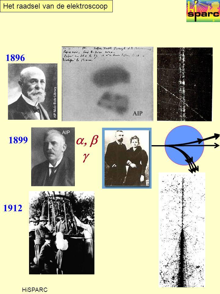 Het raadsel van de elektroscoop HiSPARC 1896 1899   1912