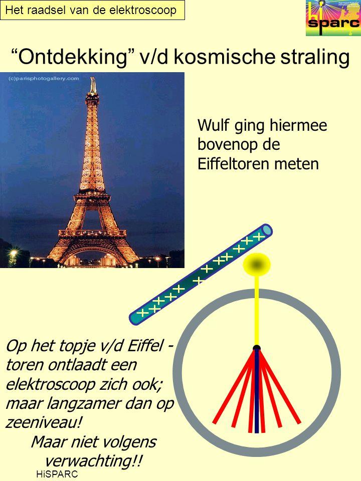Het raadsel van de elektroscoop HiSPARC Ontdekking v/d kosmische straling Op het topje v/d Eiffel - toren ontlaadt een elektroscoop zich ook; maar langzamer dan op zeeniveau.