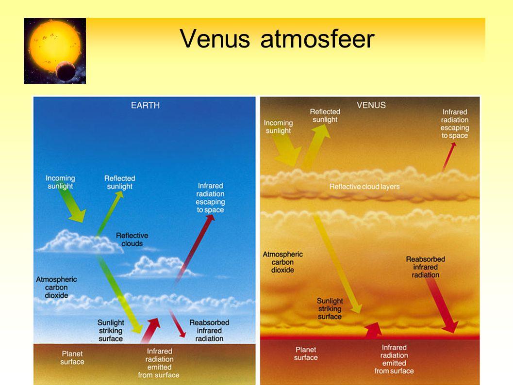 Venus atmosfeer