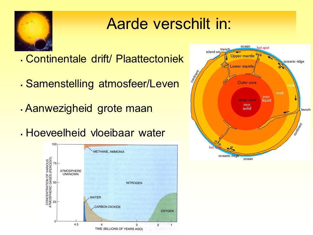 Aarde verschilt in:  Continentale drift/ Plaattectoniek  Samenstelling atmosfeer/Leven  Aanwezigheid grote maan  Hoeveelheid vloeibaar water