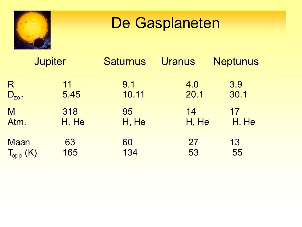 De Gasplaneten Jupiter Saturnus Uranus Neptunus R11 9.1 4.0 3.9 D zon 5.45 10.11 20.1 30.1 M318 9514 17 Atm. H, He H, HeH, He H, He Maan 63 60 27 13 T