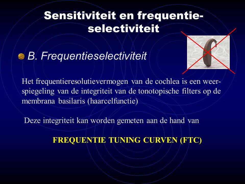 Sensitiviteit en frequentie- selectiviteit B.