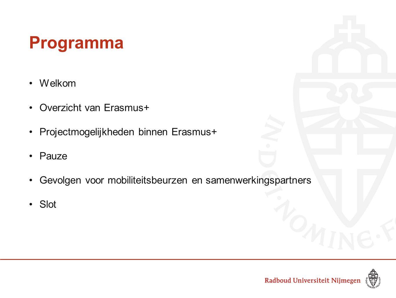 Programma Welkom Overzicht van Erasmus+ Projectmogelijkheden binnen Erasmus+ Pauze Gevolgen voor mobiliteitsbeurzen en samenwerkingspartners Slot