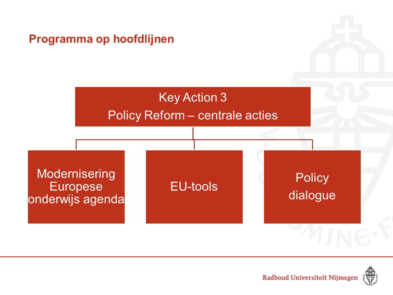 Programma op hoofdlijnen Key Action 3 Policy Reform – centrale acties Modernisering Europese onderwijs agenda EU-tools Policy dialogue