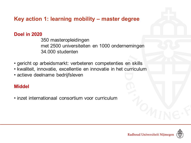 Key action 1: learning mobility – master degree Doel in 2020 350 masteropleidingen met 2500 universiteiten en 1000 ondernemingen 34.000 studenten gericht op arbeidsmarkt: verbeteren competenties en skills kwaliteit, innovatie, excellentie en innovatie in het curriculum actieve deelname bedrijfsleven Middel inzet internationaal consortium voor curriculum