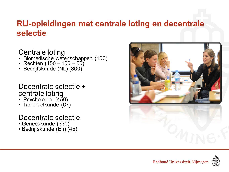 RU-opleidingen met centrale loting en decentrale selectie Centrale loting Biomedische wetenschappen (100) Rechten (450 – 100 – 50) Bedrijfskunde (NL) (300) Decentrale selectie + centrale loting Psychologie (450) Tandheelkunde (67) Decentrale selectie Geneeskunde (330) Bedrijfskunde (En) (45)