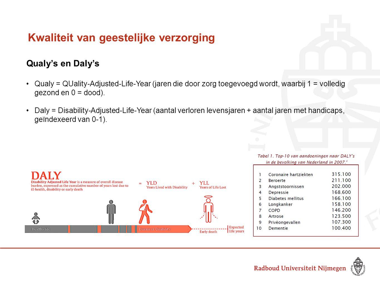 Kwaliteit van geestelijke verzorging Qualy's en Daly's Qualy = QUality-Adjusted-Life-Year (jaren die door zorg toegevoegd wordt, waarbij 1 = volledig
