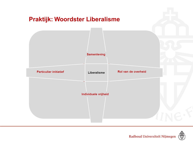 Praktijk: Woordster Liberalisme Individuele vrijheid Rol van de overheid Liberalisme Particulier initiatief Individuele vrijheid Samenleving Rol van d