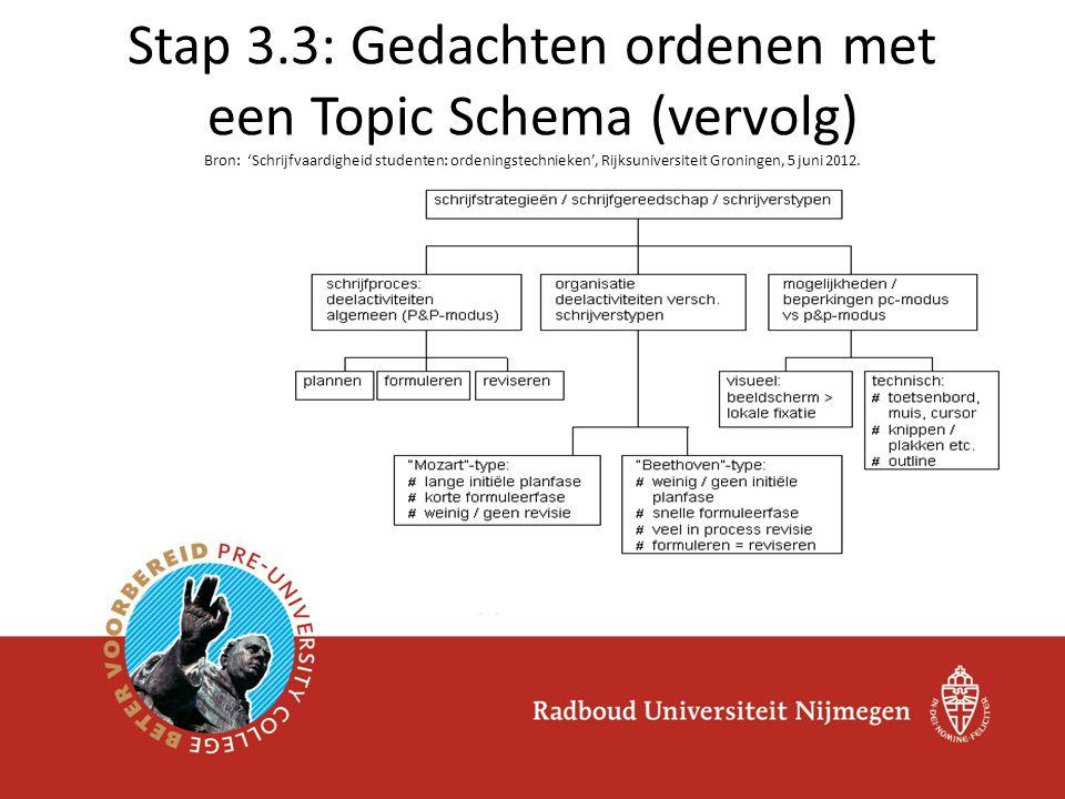 Stap 3.3: Gedachten ordenen met een Topic Schema (vervolg) Bron: 'Schrijfvaardigheid studenten: ordeningstechnieken', Rijksuniversiteit Groningen, 5 j