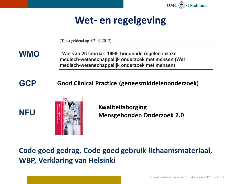 Wet- en regelgeving WMO GCP NFU Good Clinical Practice (geneesmiddelenonderzoek) Kwaliteitsborging Mensgebonden Onderzoek 2.0 Code goed gedrag, Code goed gebruik lichaamsmateriaal, WBP, Verklaring van Helsinki RU Werkconferentie research data in kaart 19 juni 2013