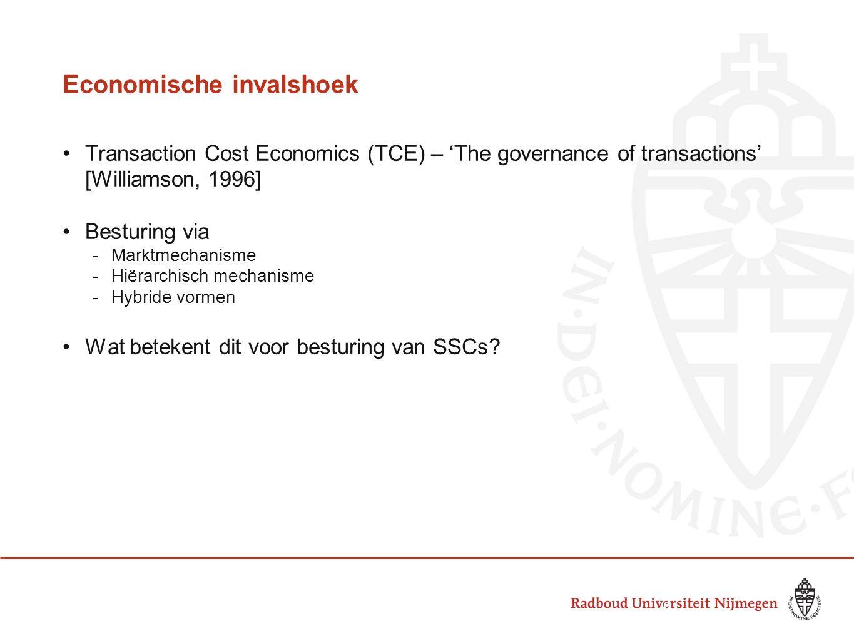 Economische invalshoek Transaction Cost Economics (TCE) – 'The governance of transactions' [Williamson, 1996] Besturing via -Marktmechanisme -Hiërarch