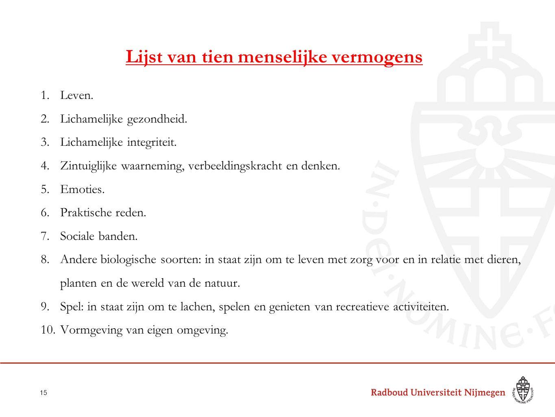 Lijst van tien menselijke vermogens 1.Leven. 2.Lichamelijke gezondheid. 3.Lichamelijke integriteit. 4.Zintuiglijke waarneming, verbeeldingskracht en d