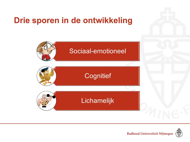 Drie sporen in de ontwikkeling Sociaal-emotioneel Cognitief Lichamelijk