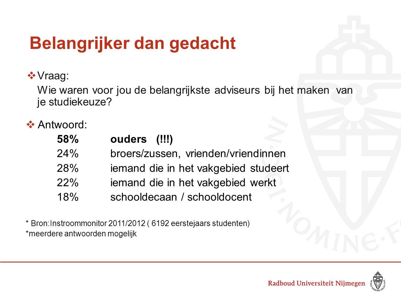 Belangrijker dan gedacht  Vraag: Wie waren voor jou de belangrijkste adviseurs bij het maken van je studiekeuze?  Antwoord: 58%ouders (!!!) 24%broer