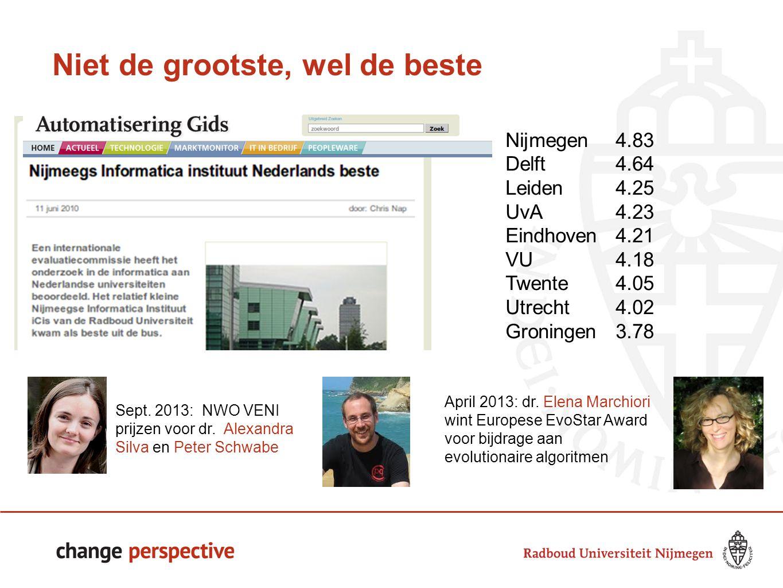Niet de grootste, wel de beste Nijmegen 4.83 Delft 4.64 Leiden 4.25 UvA 4.23 Eindhoven 4.21 VU 4.18 Twente 4.05 Utrecht 4.02 Groningen3.78 Sept.