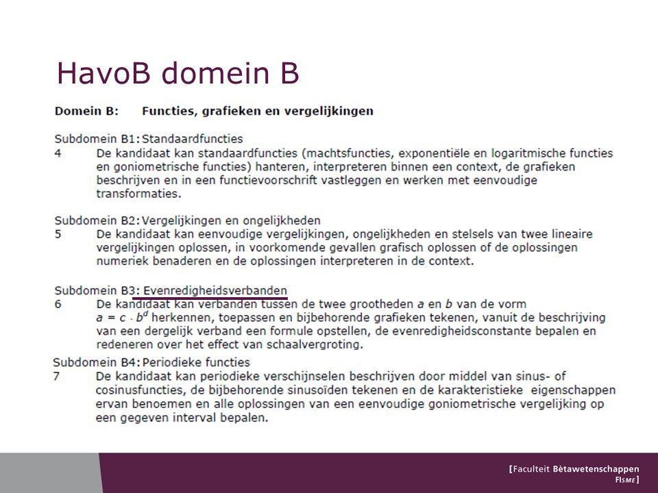 HavoB domein B