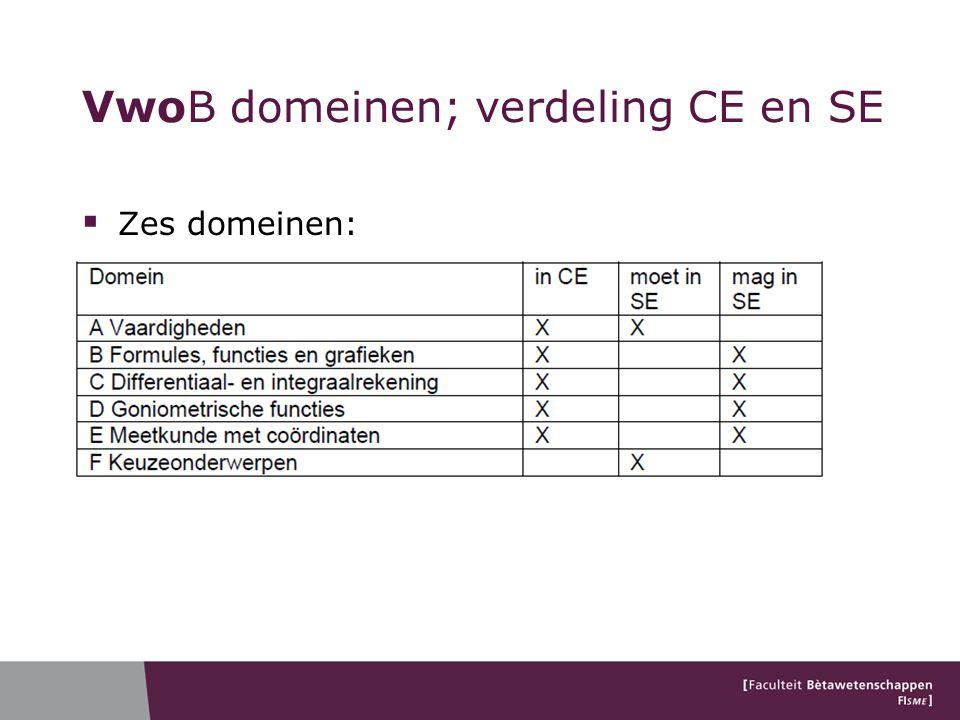 VwoB domeinen; verdeling CE en SE  Zes domeinen: