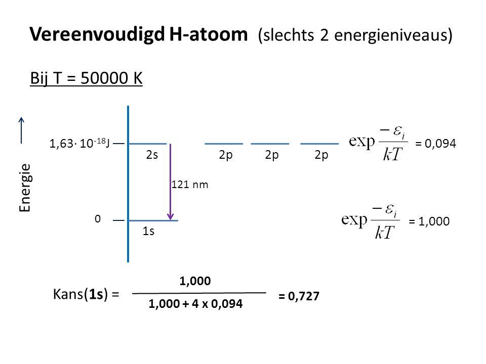 Energie 1s 2p Kans(1s) = 1,000 1,000 + 4 x 0,094 Vereenvoudigd H-atoom (slechts 2 energieniveaus) Bij T = 50000 K 0 1,63· 10 -18 J= 0,094 = 1,000 2s 2p = 0,727 121 nm