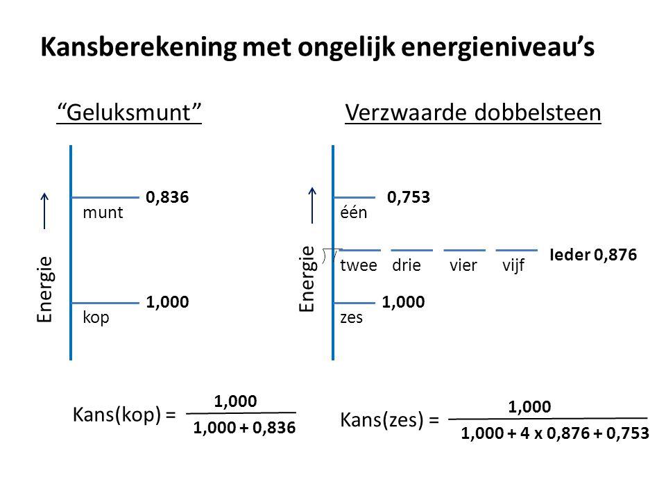 """Kansberekening met ongelijk energieniveau's """"Geluksmunt"""" Energie kop munt Kans(kop) = Verzwaarde dobbelsteen Energie één tweedrieviervijf zes Kans(zes"""