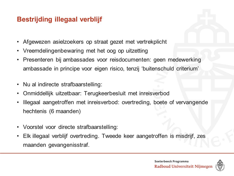 Bestrijding illegaal verblijf Afgewezen asielzoekers op straat gezet met vertrekplicht Vreemdelingenbewaring met het oog op uitzetting Presenteren bij