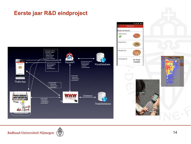 Eerste jaar R&D eindproject 14