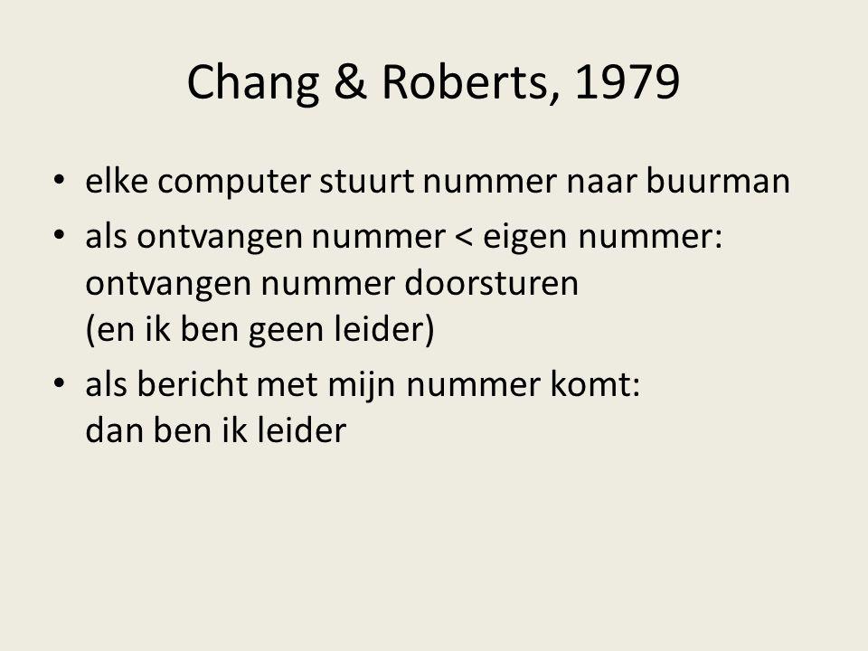 Chang & Roberts, 1979 elke computer stuurt nummer naar buurman als ontvangen nummer < eigen nummer: ontvangen nummer doorsturen (en ik ben geen leider) als bericht met mijn nummer komt: dan ben ik leider