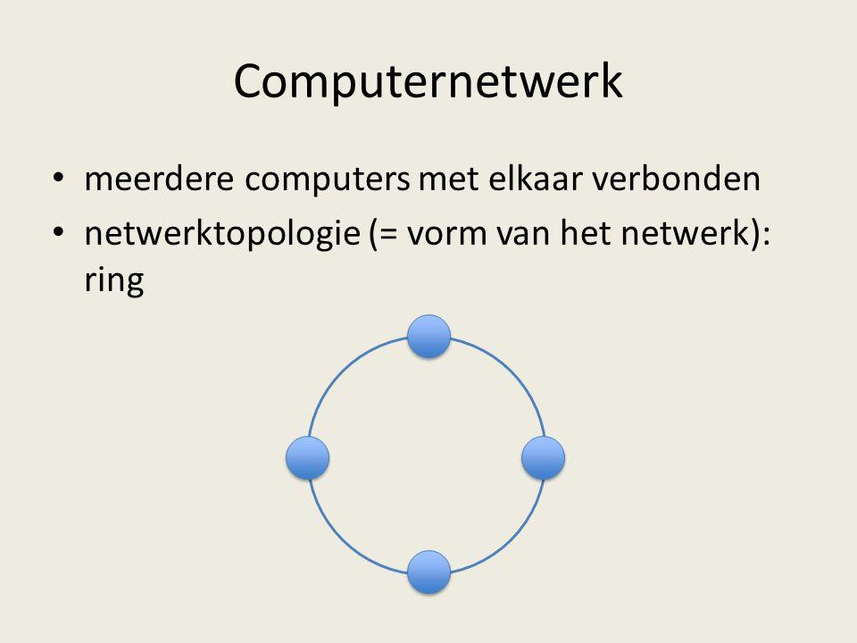 Computernetwerk meerdere computers met elkaar verbonden netwerktopologie (= vorm van het netwerk): ring