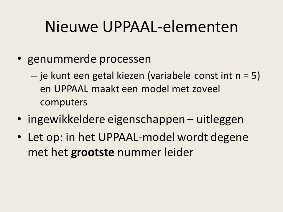 Nieuwe UPPAAL-elementen genummerde processen – je kunt een getal kiezen (variabele const int n = 5) en UPPAAL maakt een model met zoveel computers ingewikkeldere eigenschappen – uitleggen Let op: in het UPPAAL-model wordt degene met het grootste nummer leider