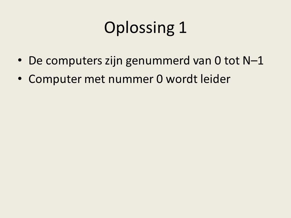 Oplossing 1 De computers zijn genummerd van 0 tot N–1 Computer met nummer 0 wordt leider