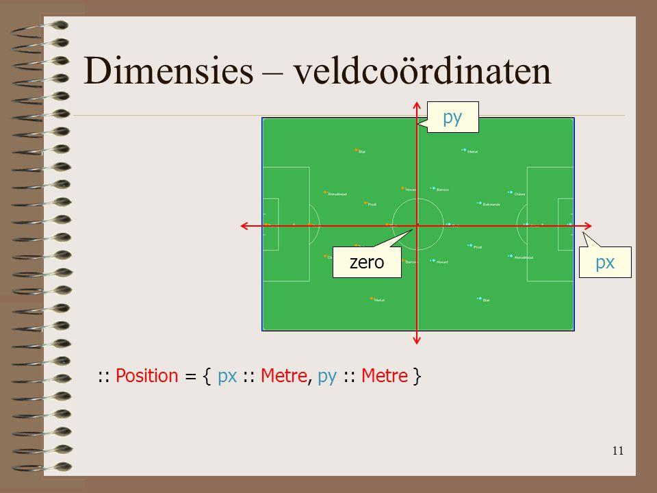11 Dimensies – veldcoördinaten :: Position = { px :: Metre, py :: Metre } px py zero