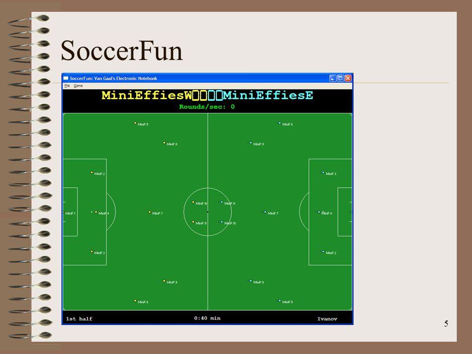 Een model van voetbal 16 december 20136