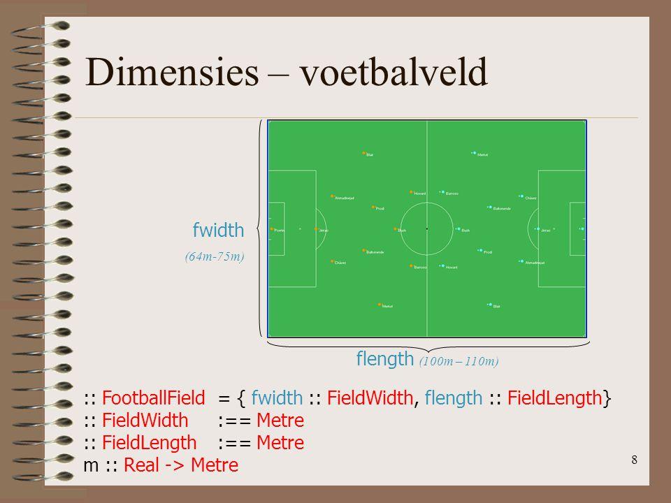 8 Dimensies – voetbalveld :: FootballField = { fwidth :: FieldWidth, flength :: FieldLength} :: FieldWidth :== Metre :: FieldLength :== Metre m :: Rea
