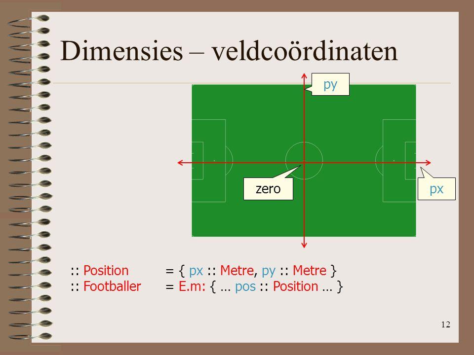12 Dimensies – veldcoördinaten :: Position= { px :: Metre, py :: Metre } :: Footballer= E.m: { … pos :: Position … } px py zero