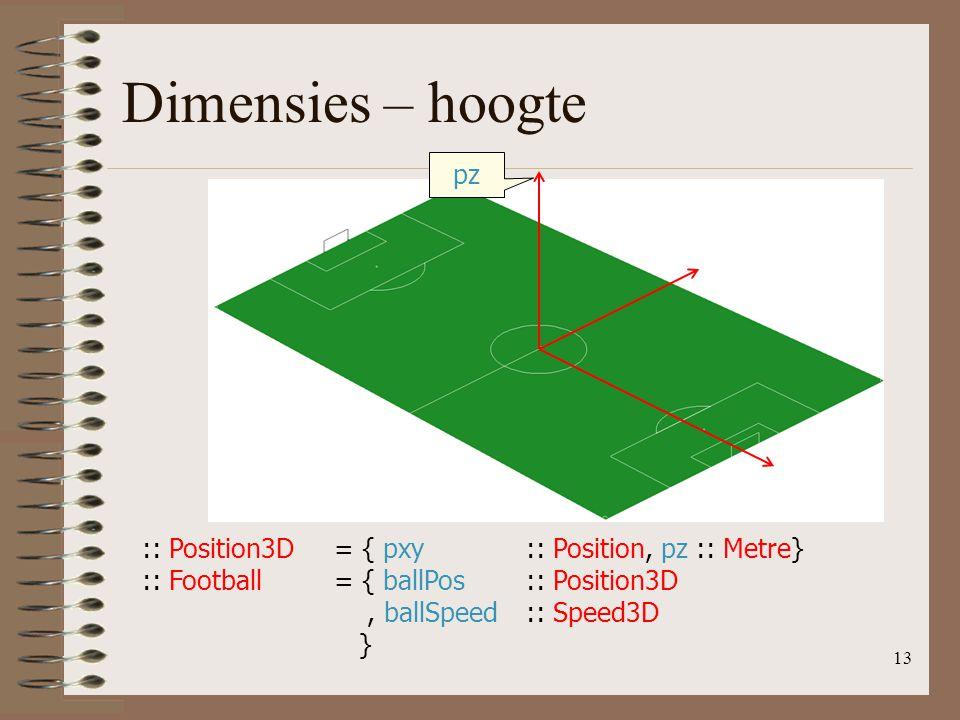 13 Dimensies – hoogte :: Position3D= { pxy:: Position, pz :: Metre} :: Football = { ballPos:: Position3D, ballSpeed:: Speed3D } pz