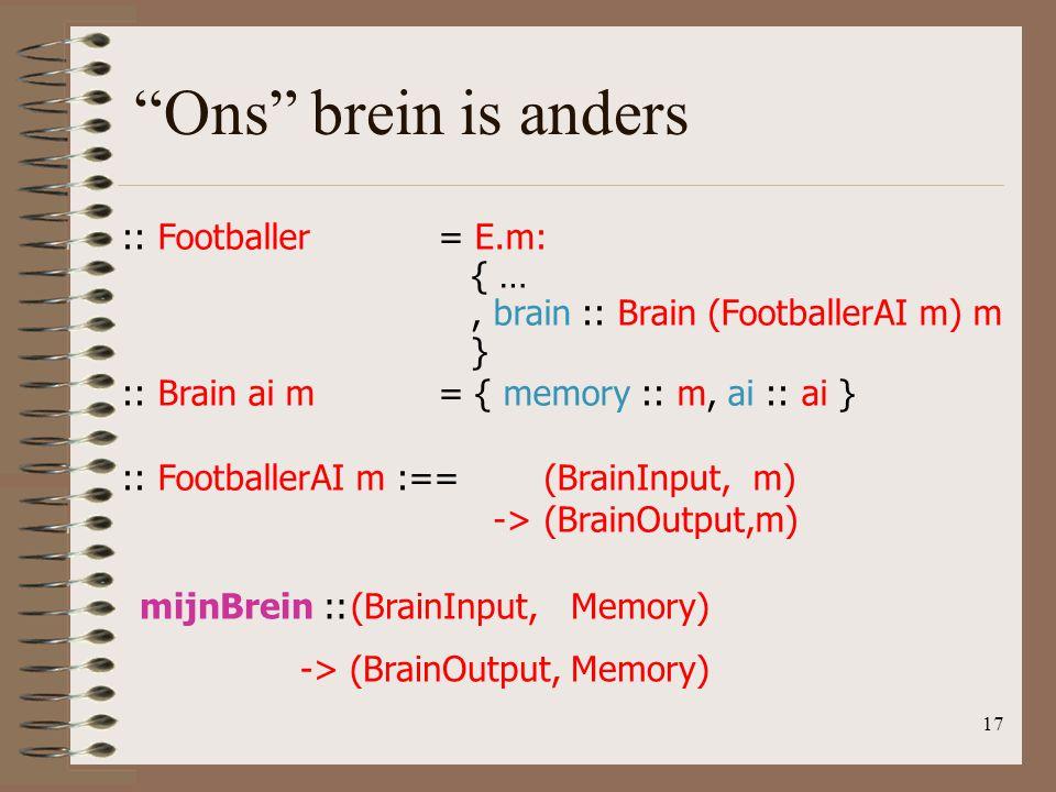 :: Footballer= E.m: { …, brain :: Brain (FootballerAI m) m } :: Brain ai m= { memory :: m, ai :: ai } :: FootballerAI m :==(BrainInput, m) ->(BrainOut