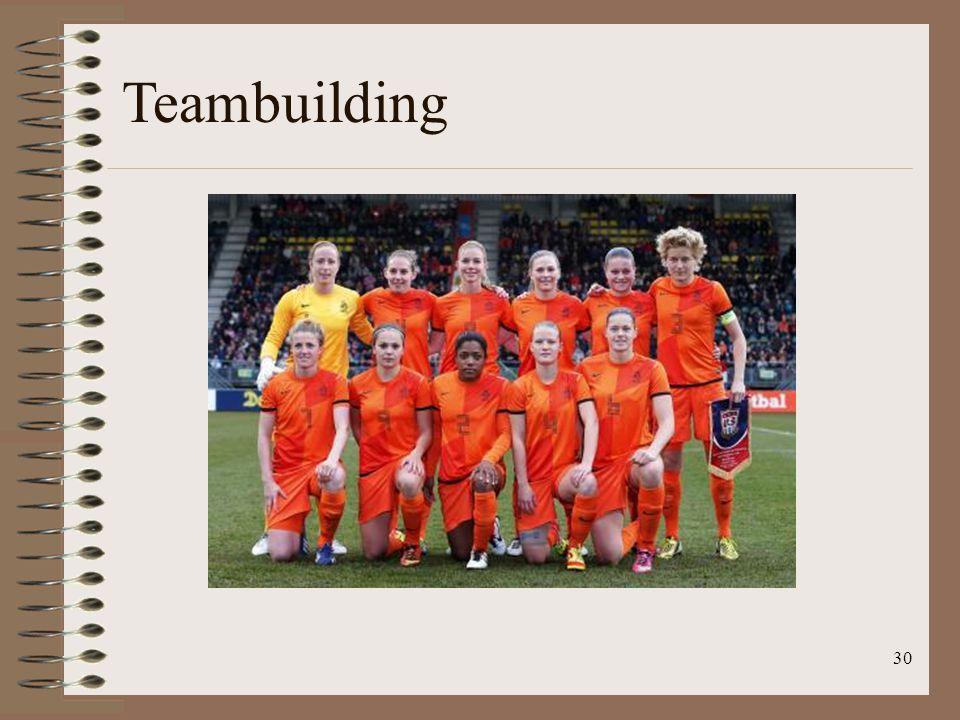 Teambuilding 30