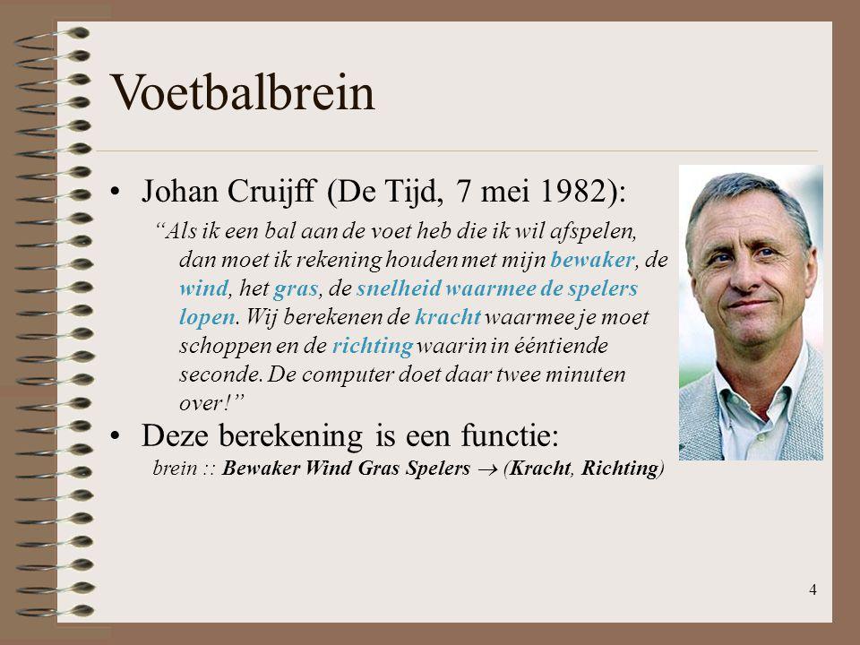 """4 Voetbalbrein Johan Cruijff (De Tijd, 7 mei 1982): """"Als ik een bal aan de voet heb die ik wil afspelen, dan moet ik rekening houden met mijn bewaker,"""