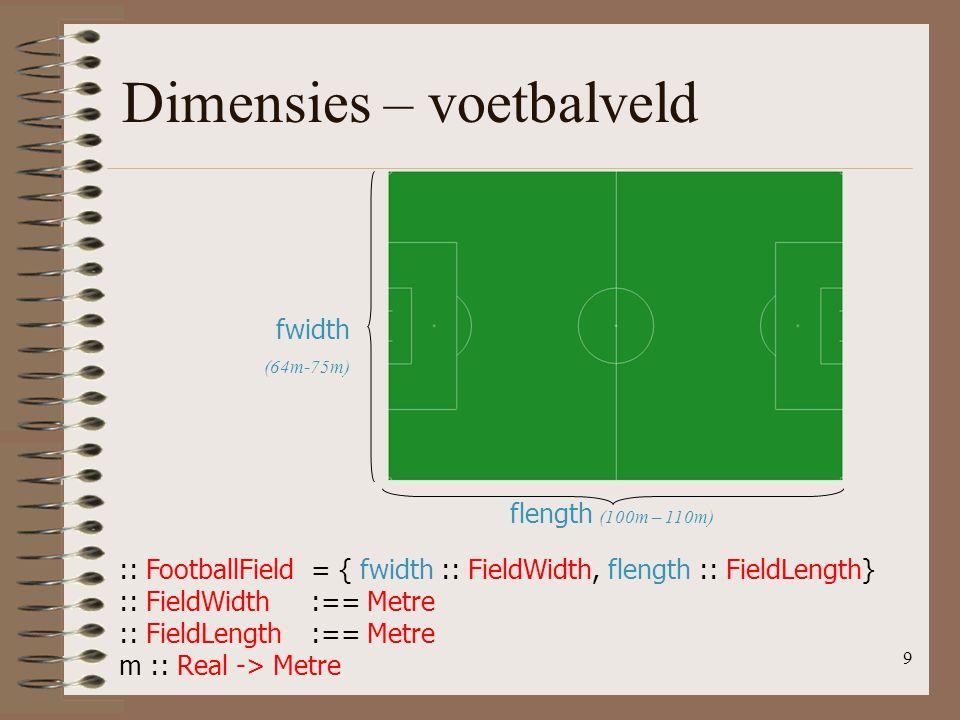 9 Dimensies – voetbalveld :: FootballField = { fwidth :: FieldWidth, flength :: FieldLength} :: FieldWidth :== Metre :: FieldLength :== Metre m :: Rea
