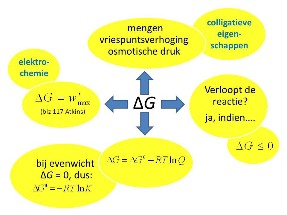 bij evenwicht ΔG = 0, dus: elektro- chemie ΔGΔG Verloopt de reactie? ja, indien…. (blz 117 Atkins) colligatieve eigen- schappen mengen vriespuntsverho