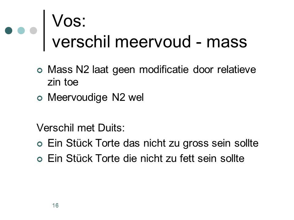 16 Vos: verschil meervoud - mass Mass N2 laat geen modificatie door relatieve zin toe Meervoudige N2 wel Verschil met Duits: Ein Stück Torte das nicht zu gross sein sollte Ein Stück Torte die nicht zu fett sein sollte